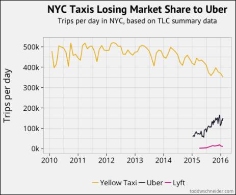 Uber2 final