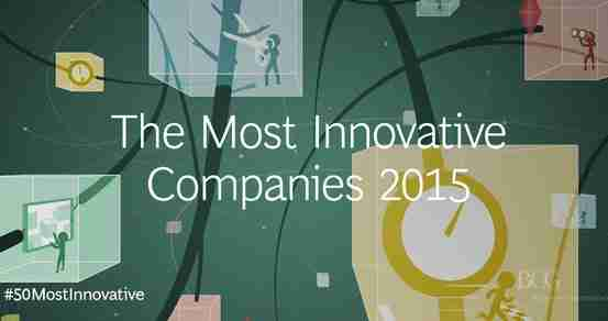 The Most Innovative Companies in 2015