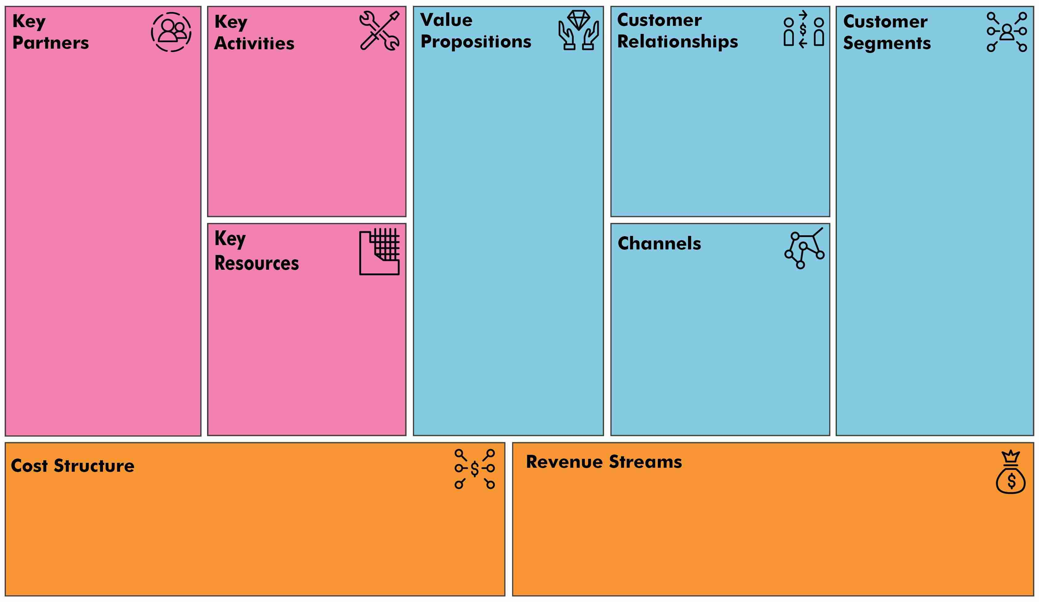 This image shows the front of the Strategy Group Free Business Model Canvas Template