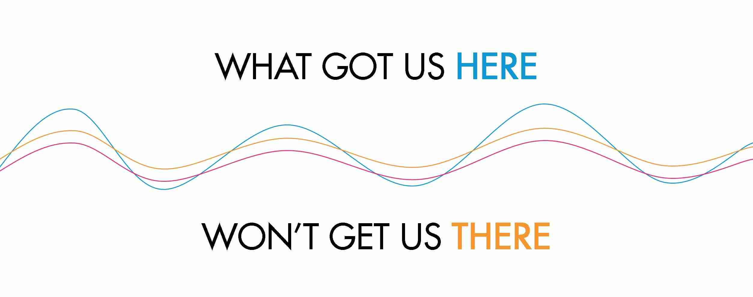An image of the stylised words 'What got us here won't get us there', referencing the need for an innovation strategy in the face of new developments in the world.